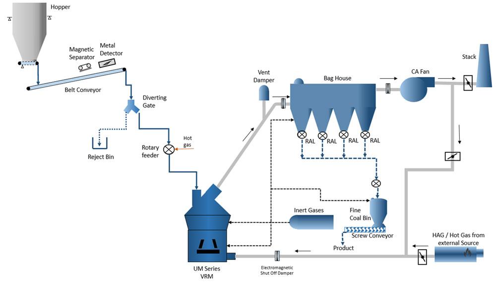 coal-petcoke-img3-amcl